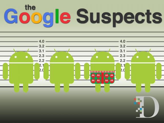 Google Motorola Googorola Motoogle Motoroogle