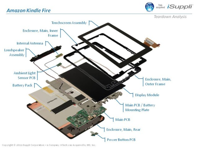 Kindle Fire Costs About $203 To Build, Teardown Finds - Arik ... on kindle for dummies, kindle mayday button, kindle touch schematic, kindle 2 reset button location, kindle motherboard layout, lg g2 schematic, kindle new battery, nexus 7 schematic, htc one schematic,