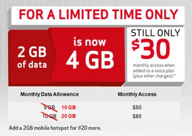 Verizon Wireless Bringing Back Double Data Promotion - Ina