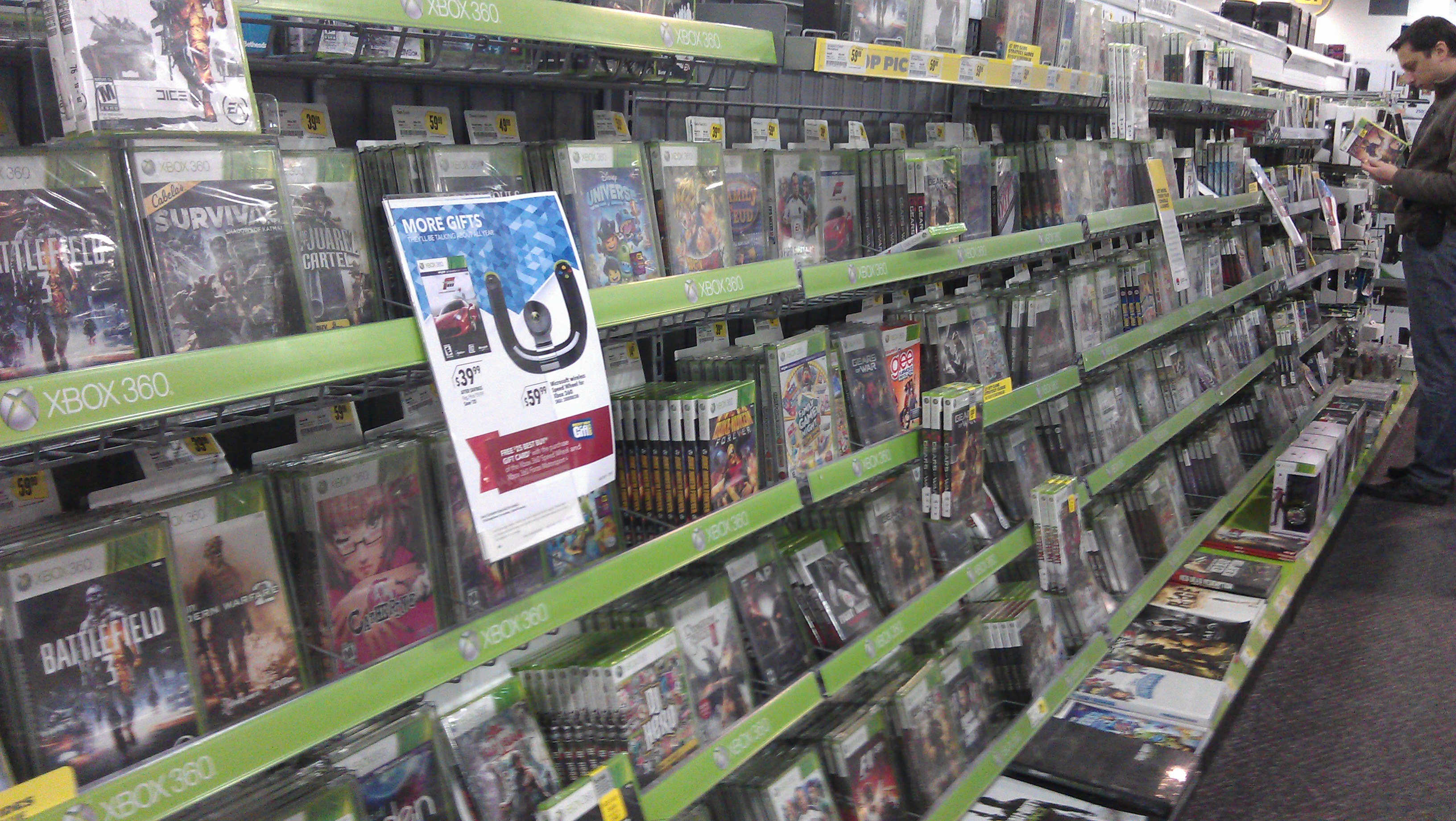 All Xbox 360 Games : Xbox accounted for percent of all videogame sales in
