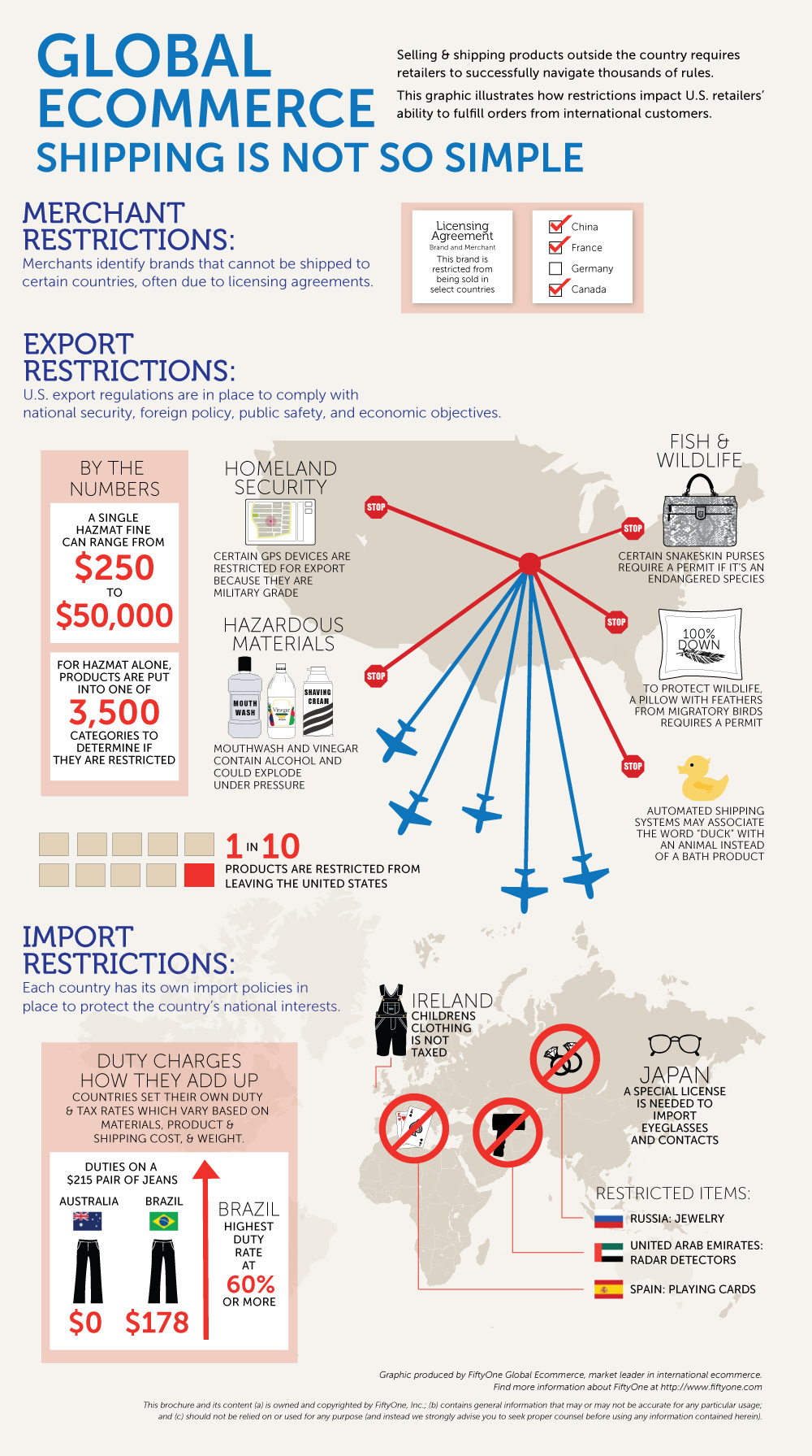 FiftyOne-Global-Ecommerce_infographic.pn