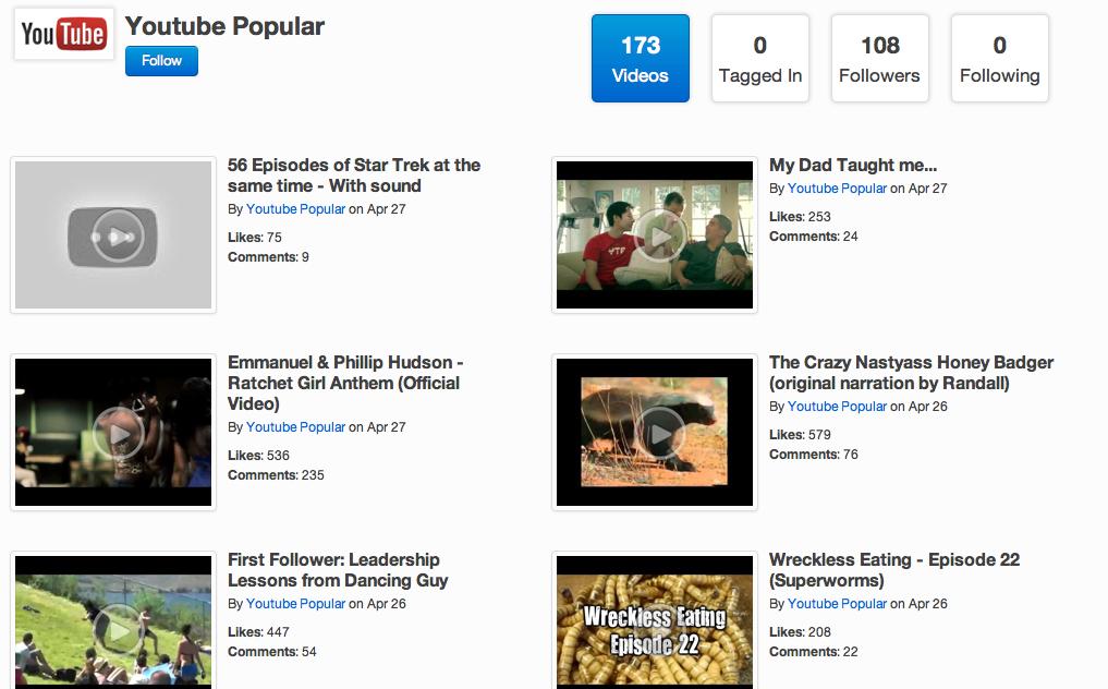 youtubepopular