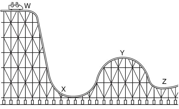 coaster-wxyz