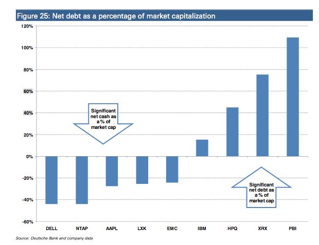 netdebt-graph
