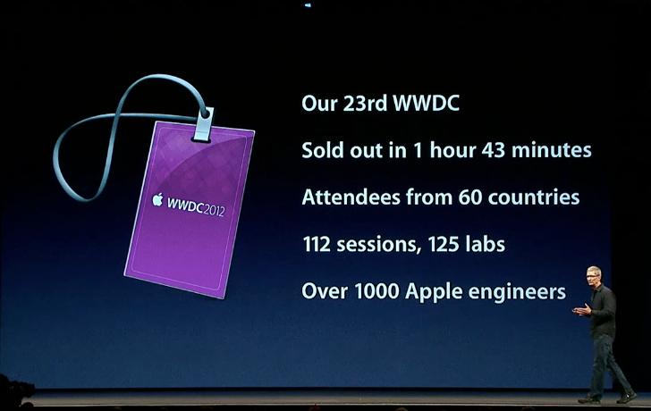 Apple's WWDC Keynote by the Numbers - John Paczkowski ...