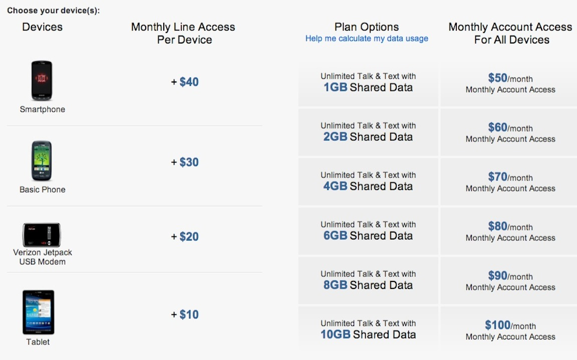 Mobile Phone Plans Cheap Mobile Phone Plans With