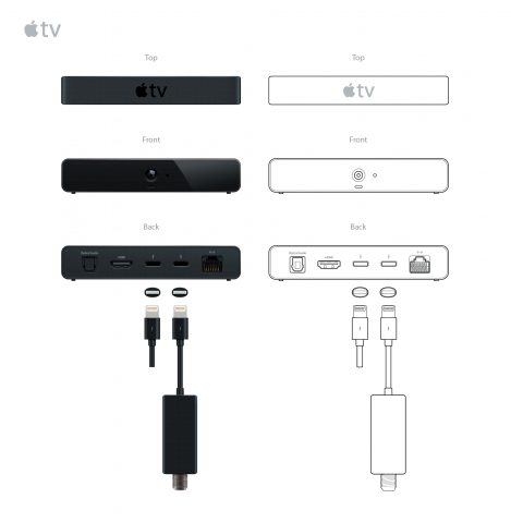 Apple TV Companion device specs