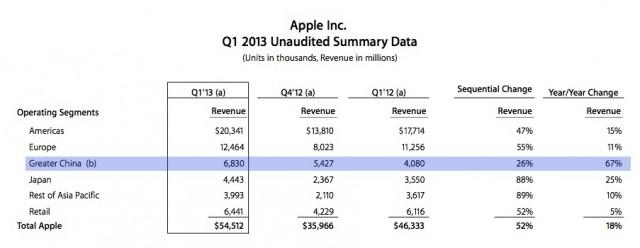 Apple_Q1_2013