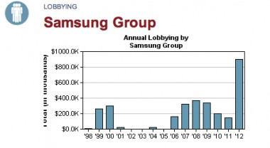 Samsung_lobbying