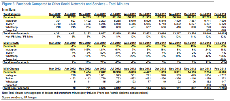 FB v. mobile table JPM