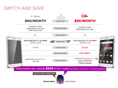 Virgin Mobile t-mobile switch ad-feature