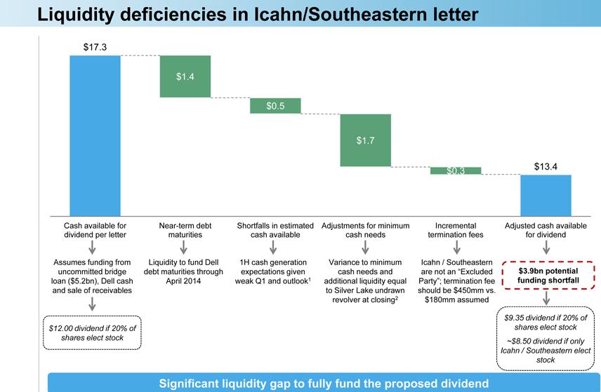 dell_liquidity_estimate_slide