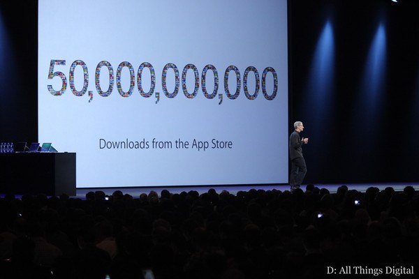 Millions and Billions: Apple's WWDC Digits