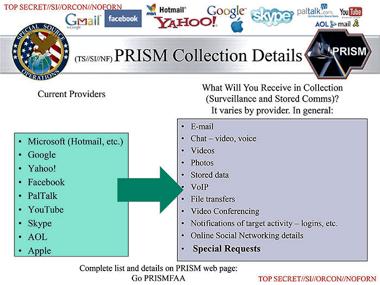 prism_slide