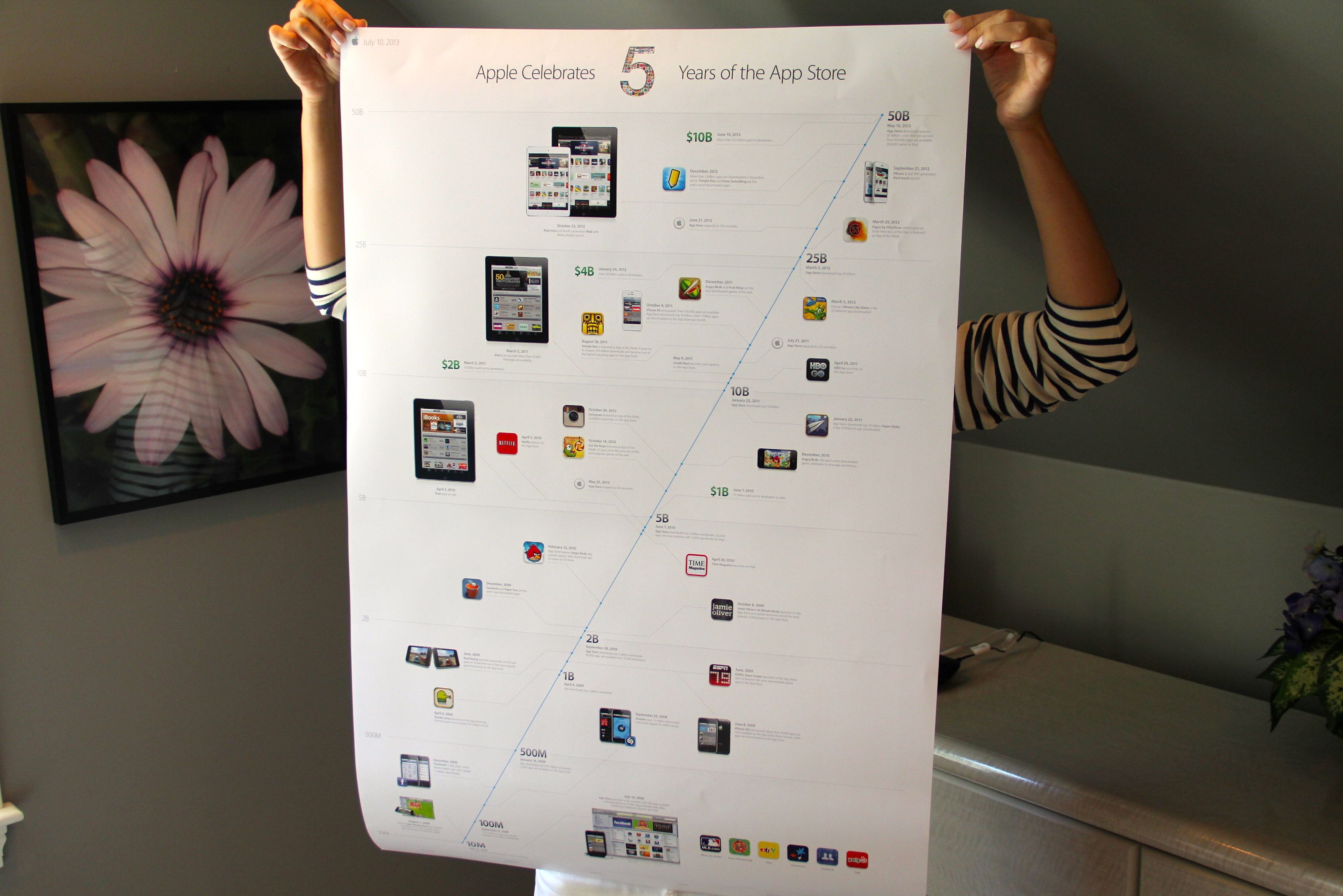 With 50 Billion Apple Apps Downloaded, All I Got Was This Poster