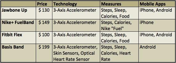 Updated Chart 2