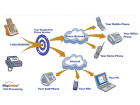 ringcentral_graphic
