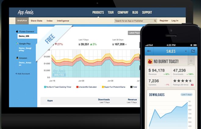 App Annie Raises $15M for Mobile App Market Data