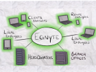 egnyte_diagram