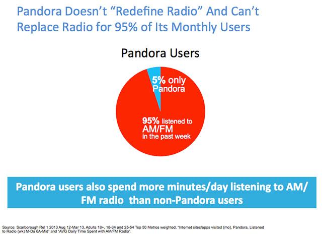 redefineradio