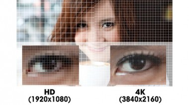 Sony 4K vs HD